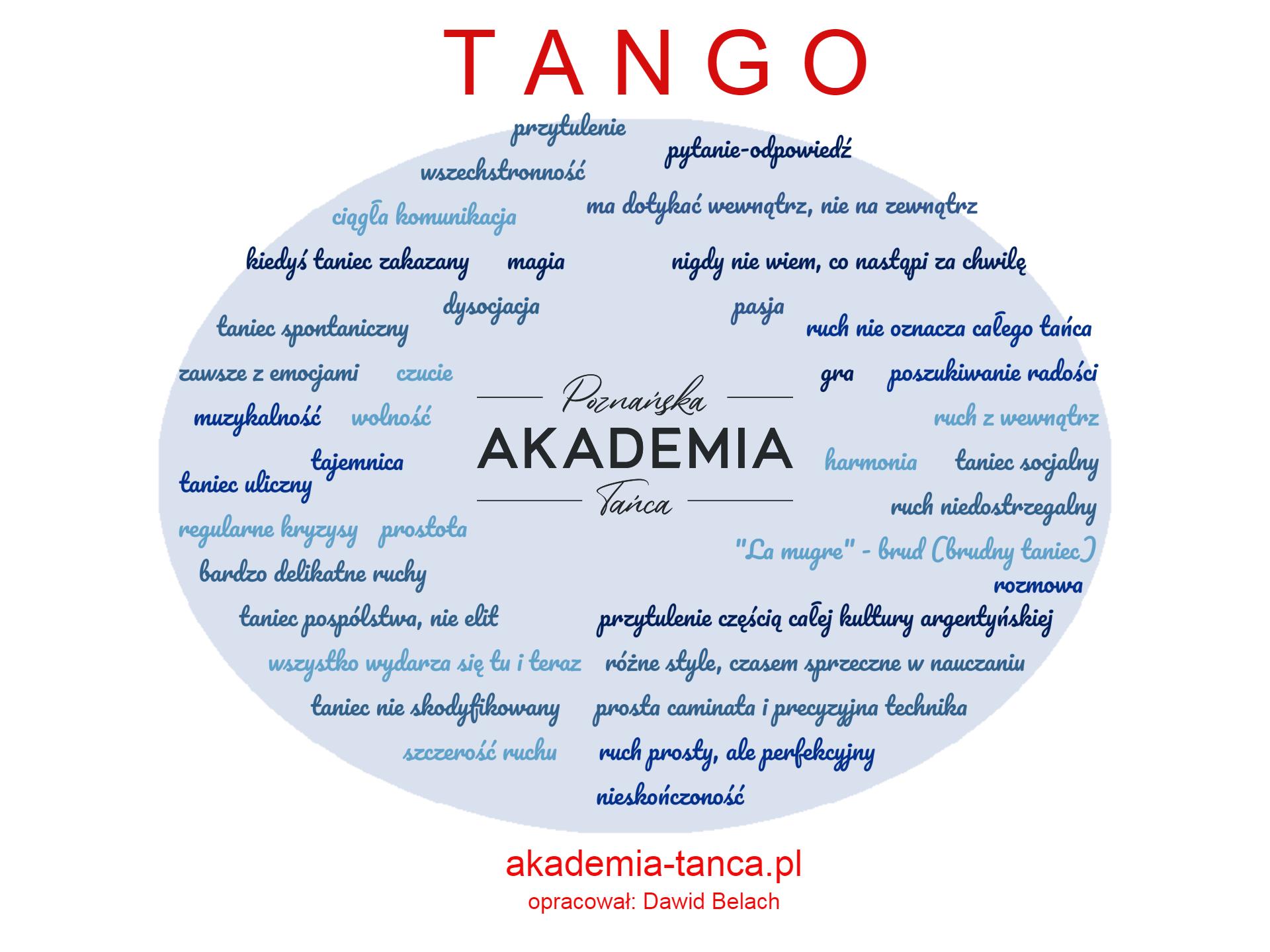 szkoła tanga Poznań